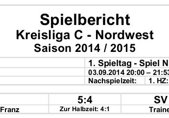 Preview Spielbericht TSG Irlich gegen den SV Güllesheim II