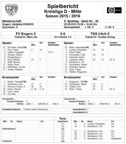 Spielbericht FV Engers II - TSG Irlich II